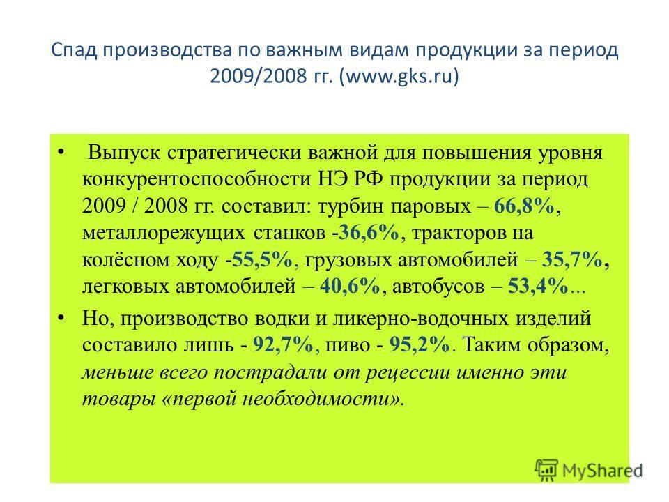 Спад производства по важным видам продукции за период 2009/2008 гг. (www.gks.ru) Выпуск стратегически важной для повышения уровня конкурентоспособности НЭ РФ продукции за период 2009 / 2008 гг. составил: турбин паровых – 66,8%, металлорежущих станков