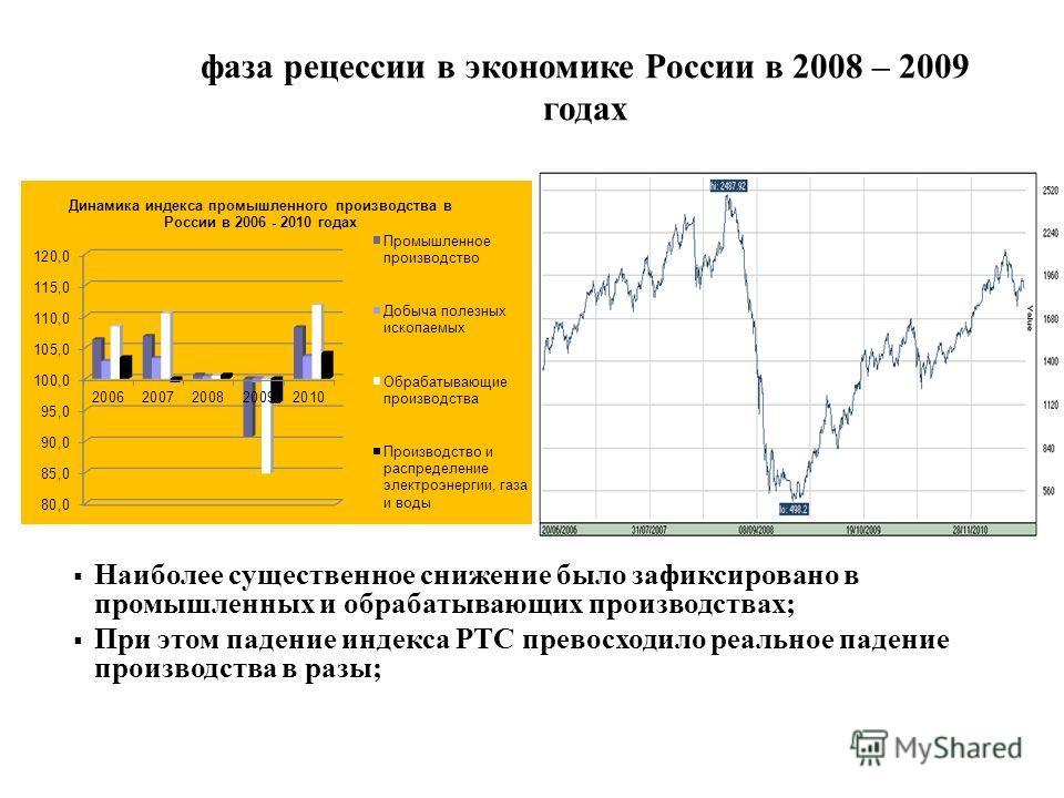 фаза рецессии в экономике России в 2008 – 2009 годах Наиболее существенное снижение было зафиксировано в промышленных и обрабатывающих производствах; При этом падение индекса РТС превосходило реальное падение производства в разы; Динамика индекса РТС