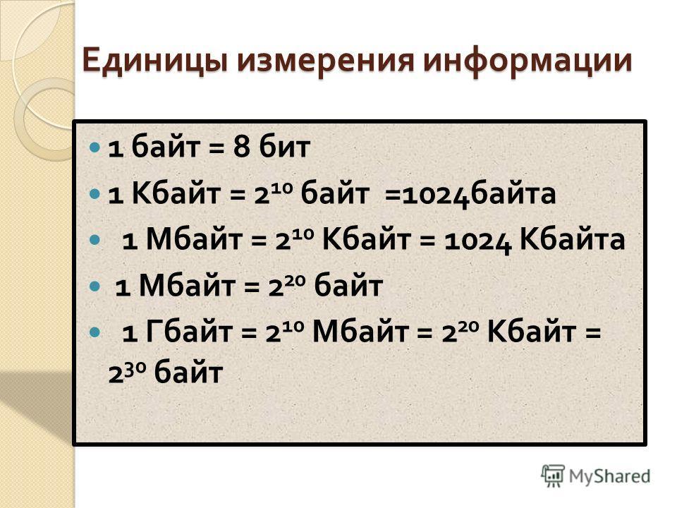 Единицы измерения информации 1 байт = 8 бит 1 Кбайт = 2 10 байт =1024 байта 1 Мбайт = 2 10 Кбайт = 1024 Кбайта 1 Мбайт = 2 20 байт 1 Гбайт = 2 10 Мбайт = 2 20 Кбайт = 2 30 байт