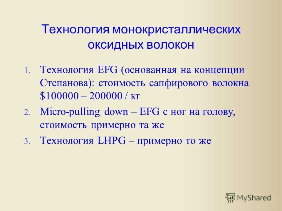 Технология монокристаллических оксидных волокон 1. Технология EFG (основанная на концепции Степанова): стоимость сапфирового волокна $100000 – 200000 / кг 2. Micro-pulling down – EFG c ног на голову, стоимость примерно та же 3. Технология LHPG – прим