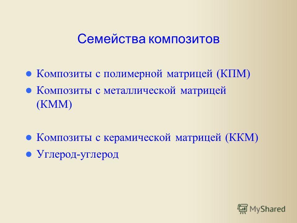 Семейства композитов Композиты с полимерной матрицей (КПМ) Композиты с металлической матрицей (КММ) Композиты с керамической матрицей (ККМ) Углерод-углерод