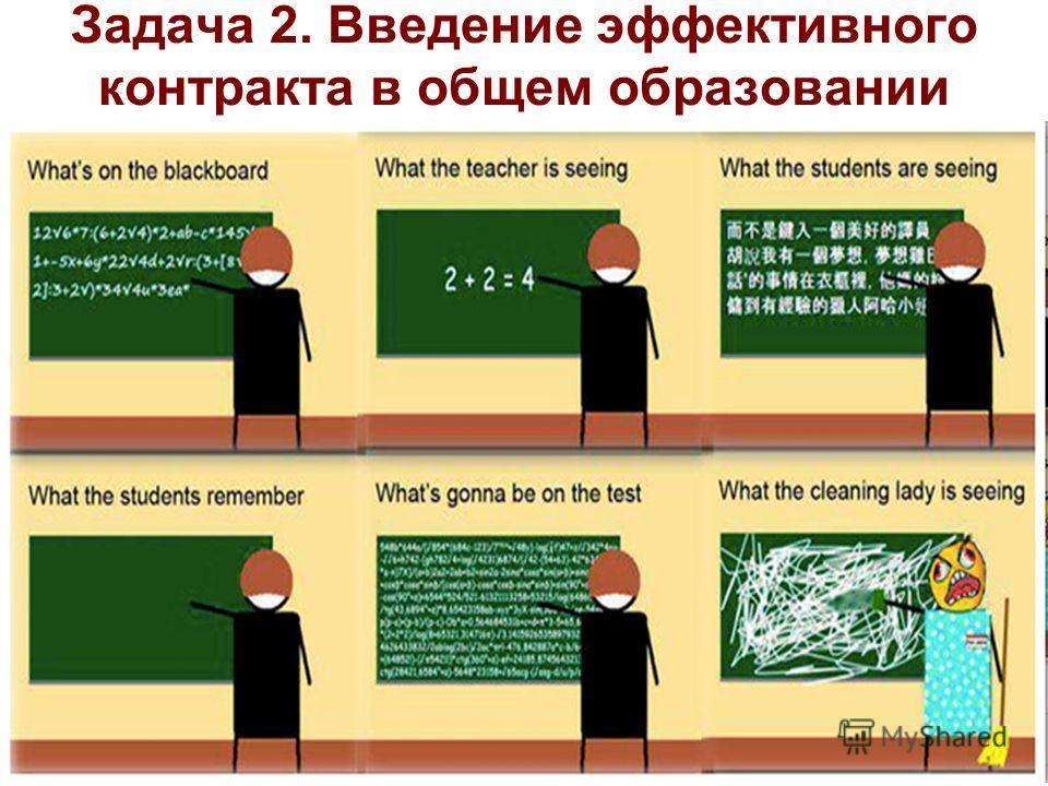 Задача 2. Введение эффективного контракта в общем образовании