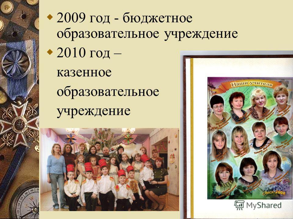 2009 год - бюджетное образовательное учреждение 2010 год – казенное образовательное учреждение