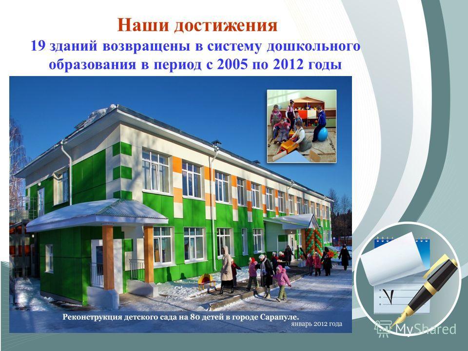 Наши достижения 19 зданий возвращены в систему дошкольного образования в период с 2005 по 2012 годы