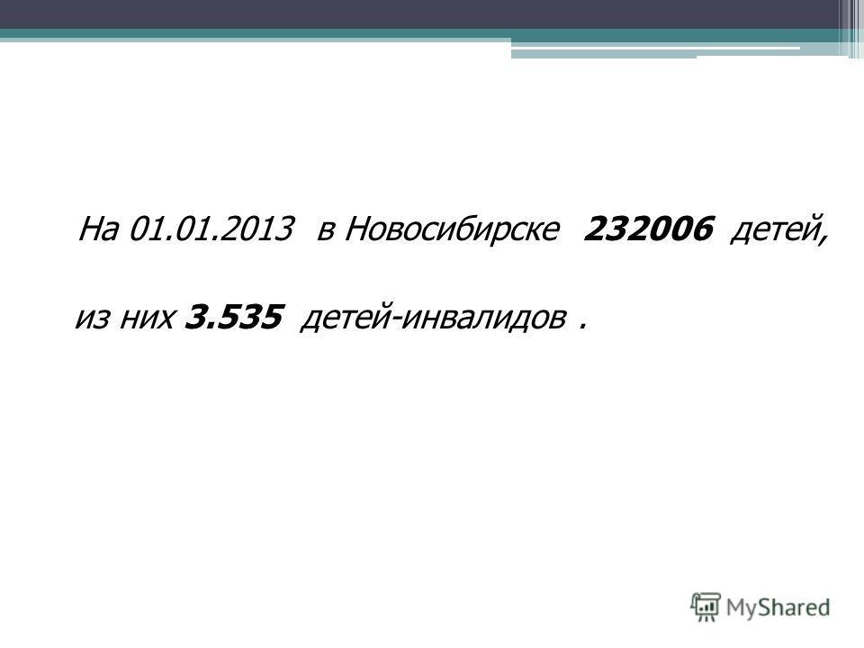 На 01.01.2013 в Новосибирске 232006 детей, из них 3.535 детей-инвалидов.