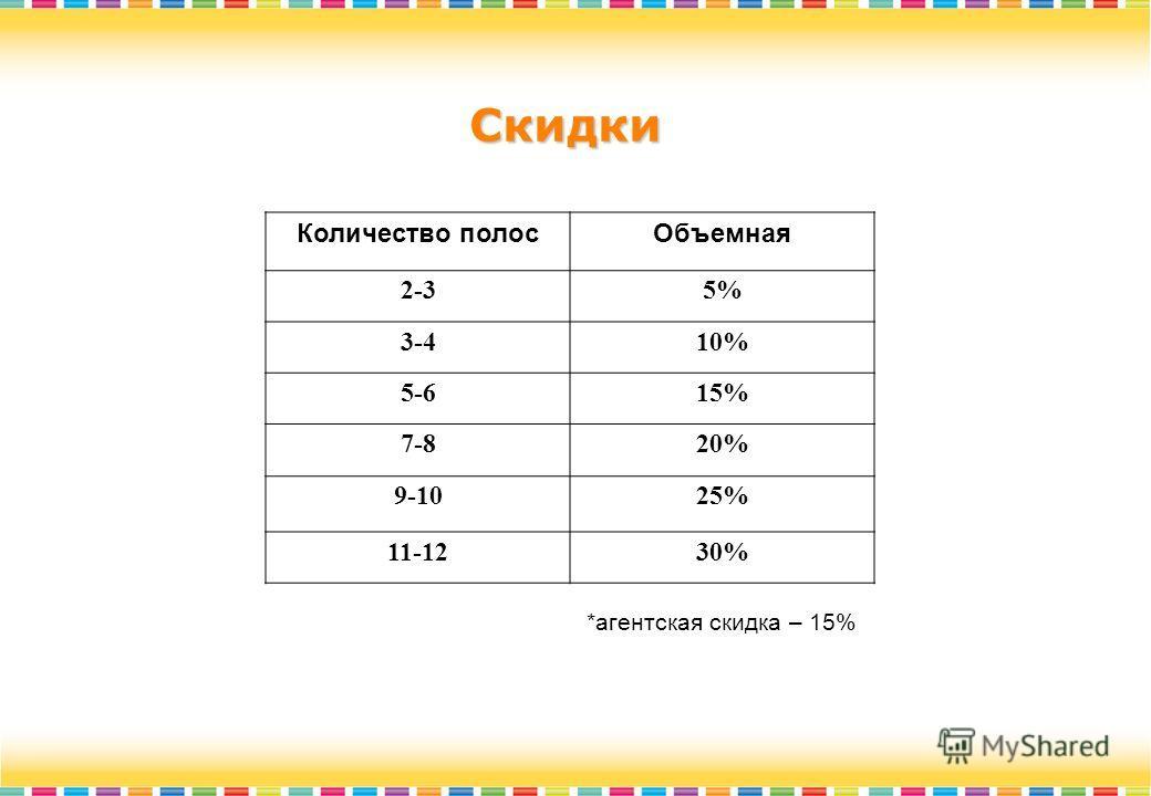 Скидки Количество полосОбъемная 2-35% 3-410% 5-615% 7-820% 9-1025% 11-1230% *aгентская скидка – 15%