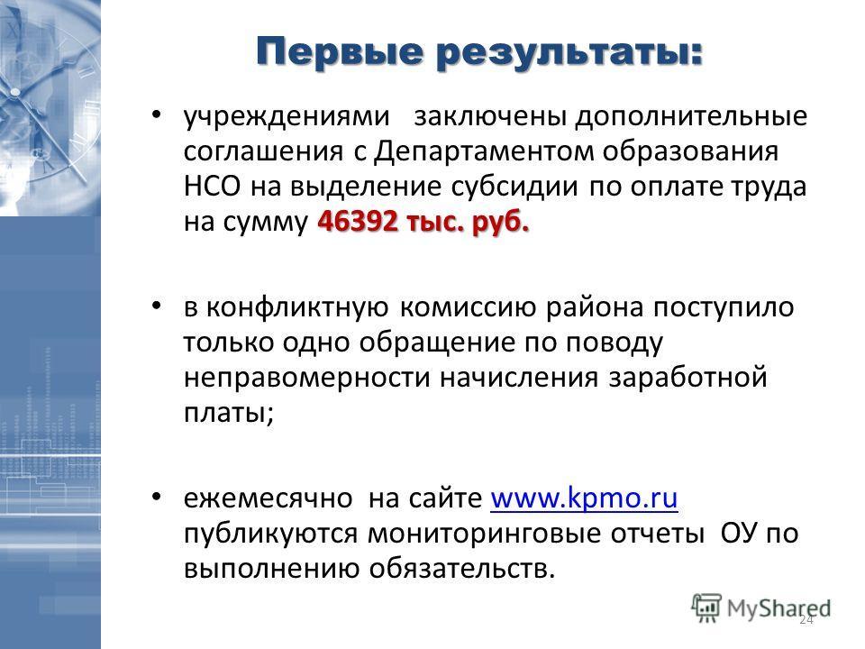 46392 тыс. руб. учреждениями заключены дополнительные соглашения с Департаментом образования НСО на выделение субсидии по оплате труда на сумму 46392 тыс. руб. в конфликтную комиссию района поступило только одно обращение по поводу неправомерности на