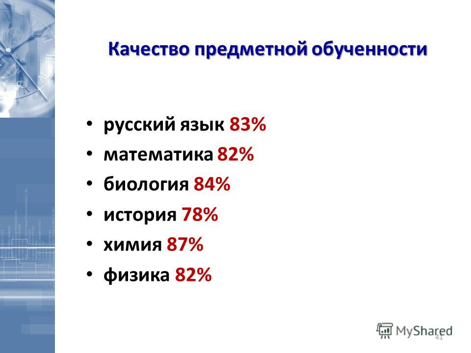 Качество предметной обученности русский язык 83% математика 82% биология 84% история 78% химия 87% физика 82% 41