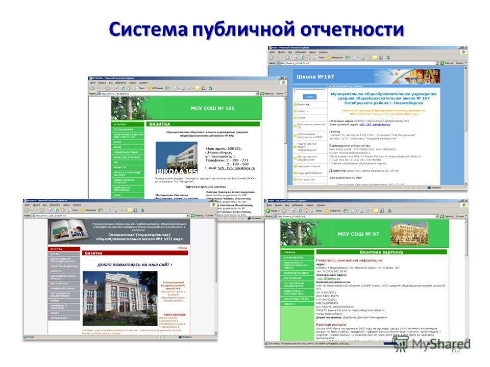 Система публичной отчетности 62