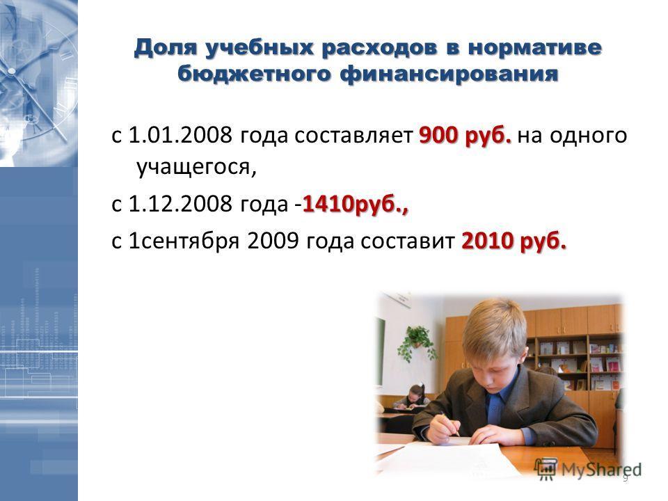 900 руб. с 1.01.2008 года составляет 900 руб. на одного учащегося, 1410руб., с 1.12.2008 года -1410руб., 2010 руб. с 1сентября 2009 года составит 2010 руб. 9 Доля учебных расходов в нормативе бюджетного финансирования