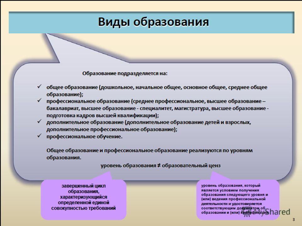 Право на образование. Статья 5. Государственные гарантии прав граждан Российской Федерации в области образования 3. Государство гарантирует гражданам общедоступность и бесплатность дошкольного, начального общего, основного общего, среднего (полного)