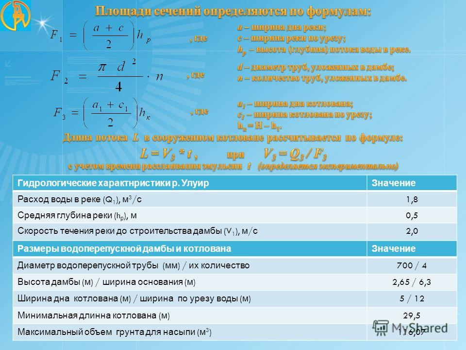 Гидрологические характнристики р. УлуирЗначение Расход воды в реке (Q 1 ), м 3 / с 1,8 Средняя глубина реки (h р ), м 0,5 Скорость течения реки до строительства дамбы (V 1 ), м / с 2,0 Размеры водоперепускной дамбы и котлованаЗначение Диаметр водопер