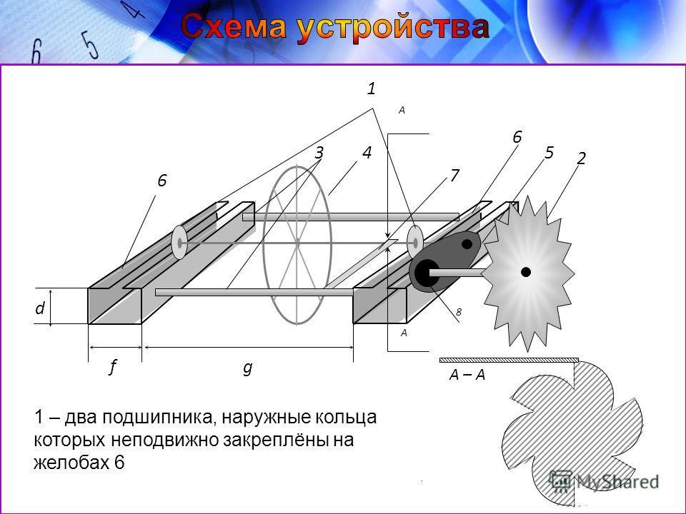 1 – два подшипника, наружные кольца которых неподвижно закреплёны на желобах 6