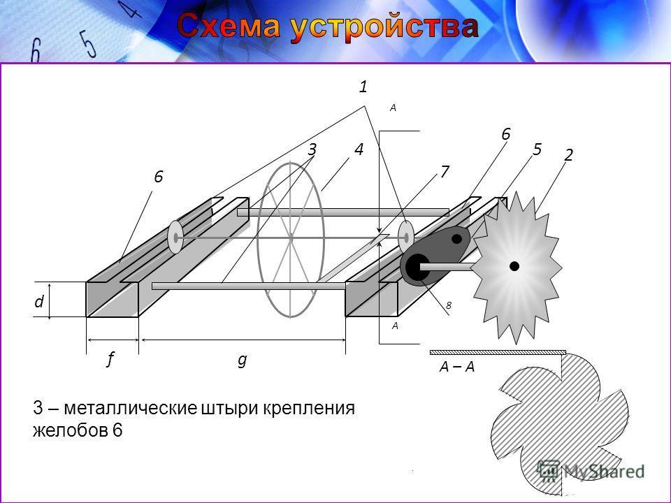 3 – металлические штыри крепления желобов 6