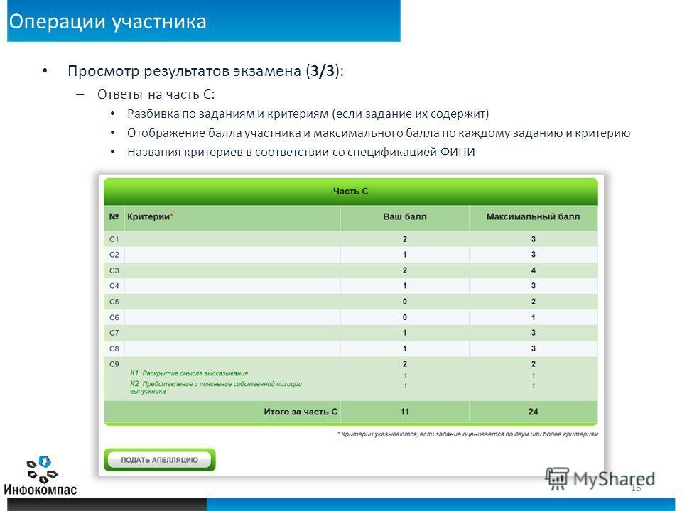 Операции участника Просмотр результатов экзамена (3/3): – Ответы на часть C: Разбивка по заданиям и критериям (если задание их содержит) Отображение балла участника и максимального балла по каждому заданию и критерию Названия критериев в соответствии