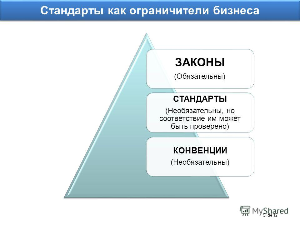 Slide 12 Стандарты как ограничители бизнеса ЗАКОНЫ (Обязательны) СТАНДАРТЫ (Необязательны, но соответствие им может быть проверено) КОНВЕНЦИИ (Необязательны)