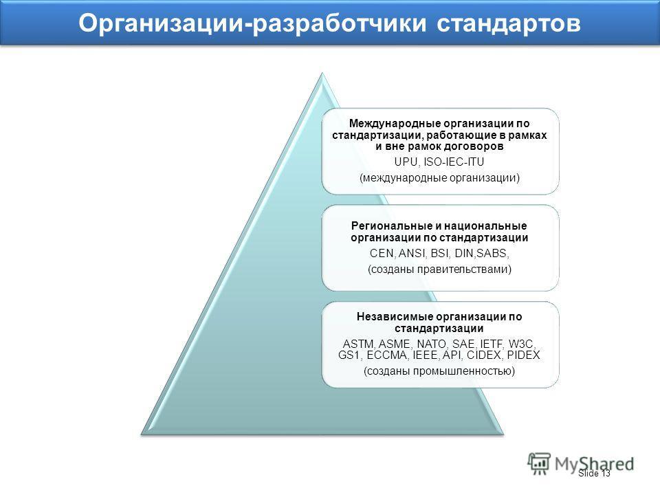 Slide 13 Организации-разработчики стандартов Международные организации по стандартизации, работающие в рамках и вне рамок договоров UPU, ISO-IEC-ITU (международные организации) Региональные и национальные организации по стандартизации CEN, ANSI, BSI,