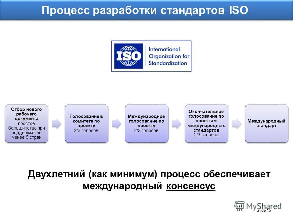 Slide 15 Отбор нового рабочего документа простое большинство при поддержке не менее 5 стран Голосование в комитете по проекту 2/3 голосов Международное голосование по проекту 2/3 голосов Окончательное голосование по проектам международных стандартов