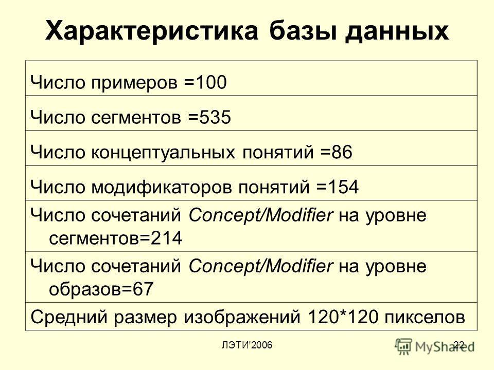 ЛЭТИ'200622 Характеристика базы данных Число примеров =100 Число сегментов =535 Число концептуальных понятий =86 Число модификаторов понятий =154 Число сочетаний Concept/Мodifier на уровне сегментов=214 Число сочетаний Concept/Мodifier на уровне обра