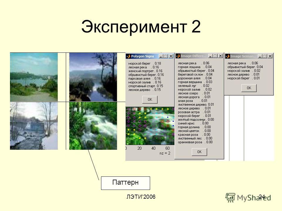ЛЭТИ'200624 Эксперимент 2 Паттерн