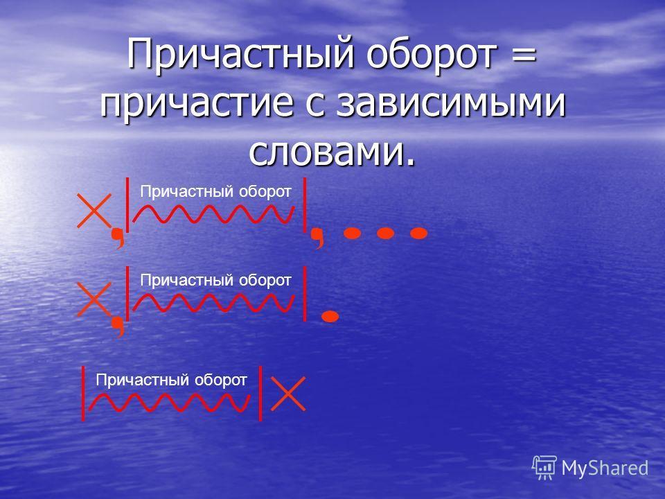 Причастный оборот = причастие с зависимыми словами. Причастный оборот