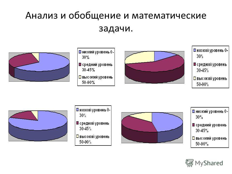 Анализ и обобщение и математические задачи.