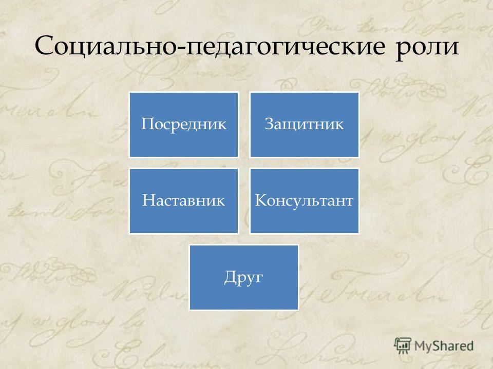 Социально-педагогические роли ПосредникЗащитник НаставникКонсультант Друг