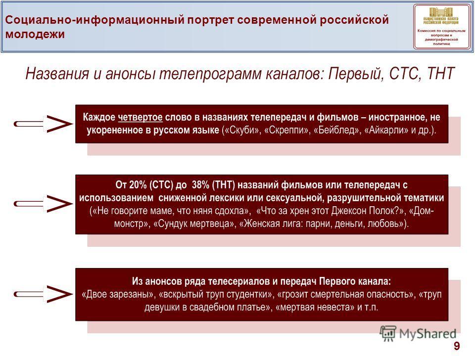 9 Социально-информационный портрет современной российской молодежи