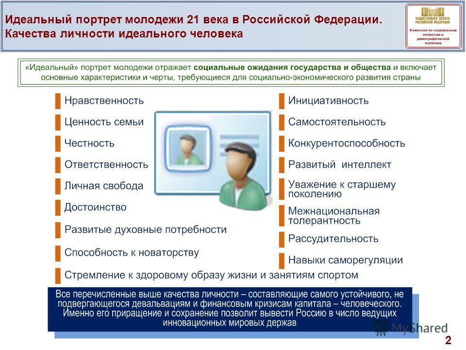 2 Идеальный портрет молодежи 21 века в Российской Федерации. Качества личности идеального человека