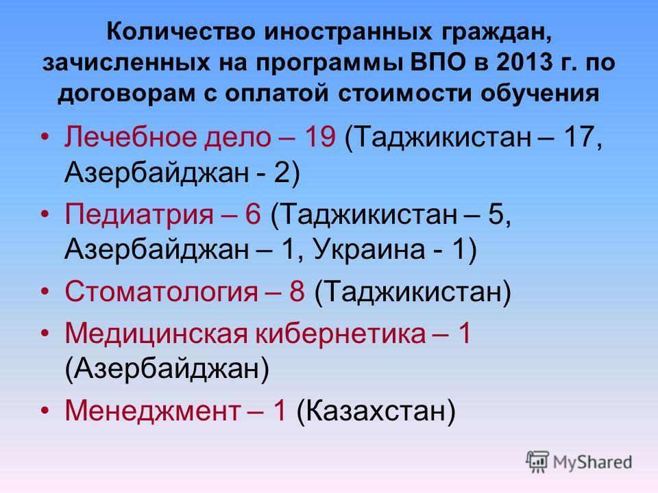 Количество иностранных граждан, зачисленных на программы ВПО в 2013 г. по договорам с оплатой стоимости обучения Лечебное дело – 19 (Таджикистан – 17, Азербайджан - 2) Педиатрия – 6 (Таджикистан – 5, Азербайджан – 1, Украина - 1) Стоматология – 8 (Та