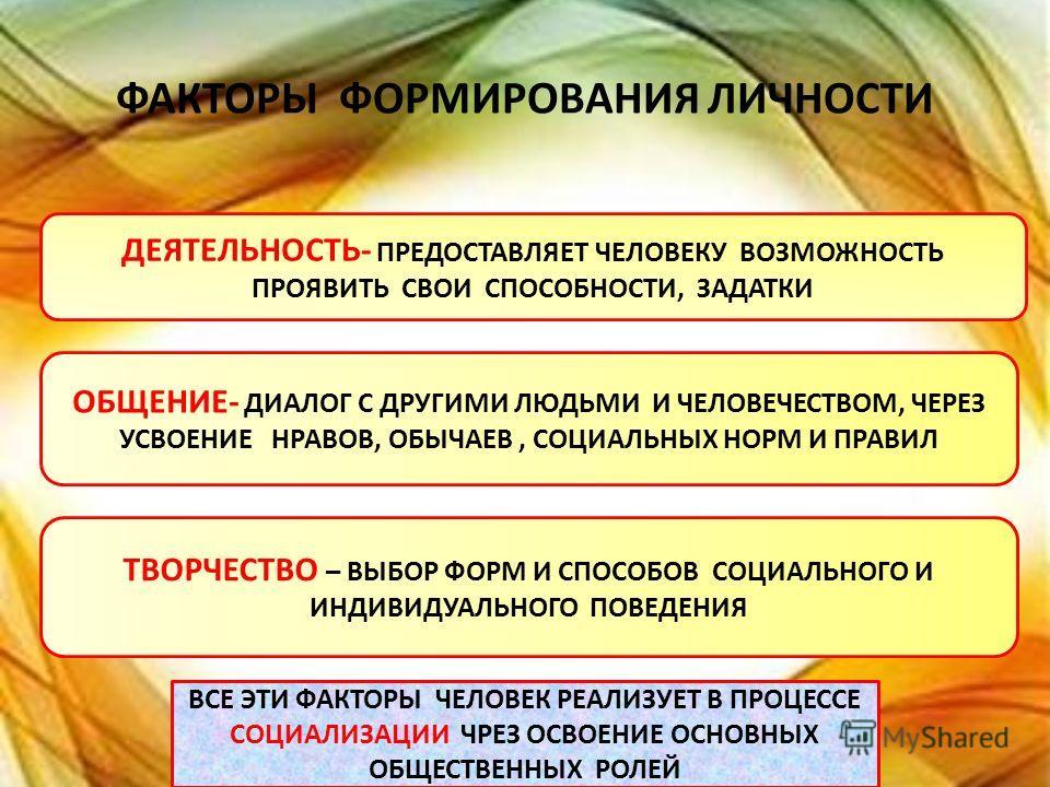 ФАКТОРЫ ФОРМИРОВАНИЯ ЛИЧНОСТИ ДЕЯТЕЛЬНОСТЬ- ПРЕДОСТАВЛЯЕТ ЧЕЛОВЕКУ ВОЗМОЖНОСТЬ ПРОЯВИТЬ СВОИ СПОСОБНОСТИ, ЗАДАТКИ ОБЩЕНИЕ- ДИАЛОГ С ДРУГИМИ ЛЮДЬМИ И ЧЕЛОВЕЧЕСТВОМ, ЧЕРЕЗ УСВОЕНИЕ НРАВОВ, ОБЫЧАЕВ, СОЦИАЛЬНЫХ НОРМ И ПРАВИЛ ТВОРЧЕСТВО – ВЫБОР ФОРМ И СПО