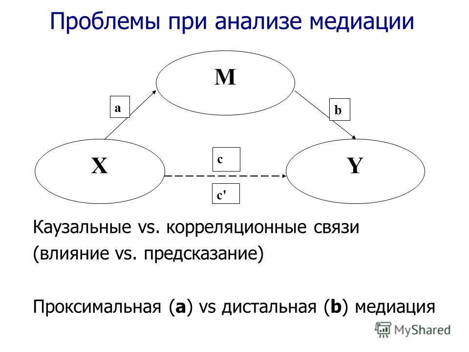 Проблемы при анализе медиации X M Y a c' b c Каузальные vs. корреляционные связи (влияние vs. предсказание) Проксимальная (a) vs дистальная (b) медиация