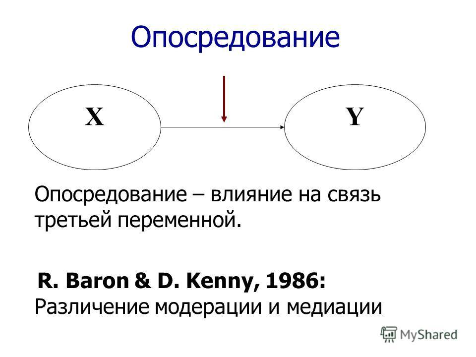 Опосредование XY Опосредование – влияние на связь третьей переменной. R. Baron & D. Kenny, 1986: Различение модерации и медиации