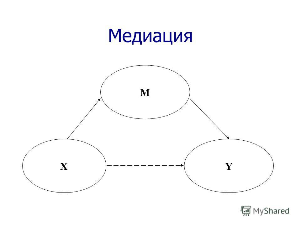 Медиация X M Y