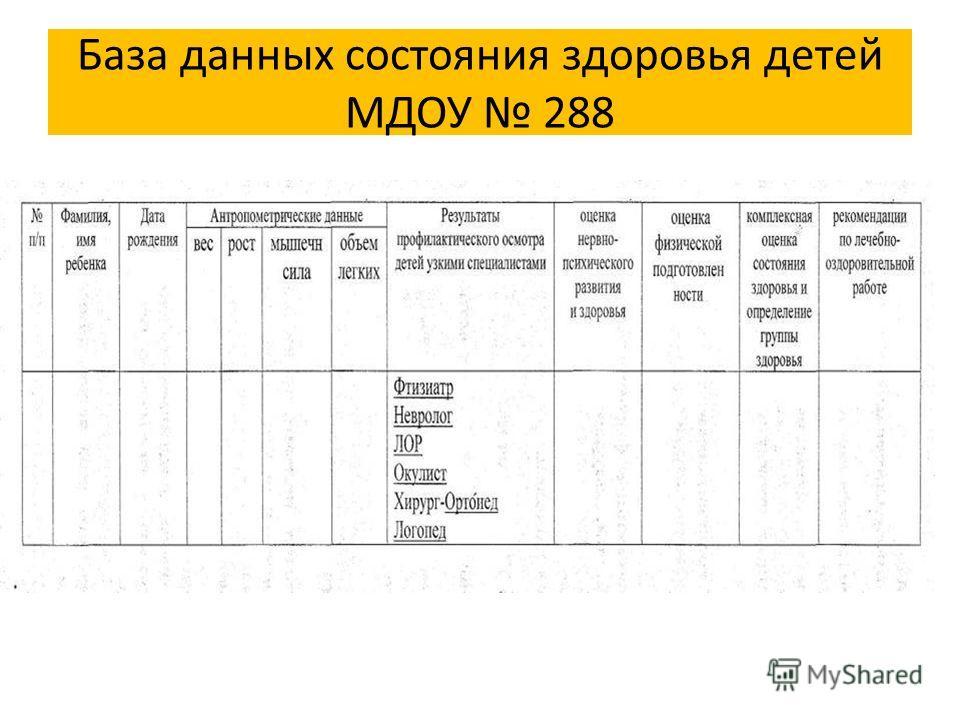 База данных состояния здоровья детей МДОУ 288