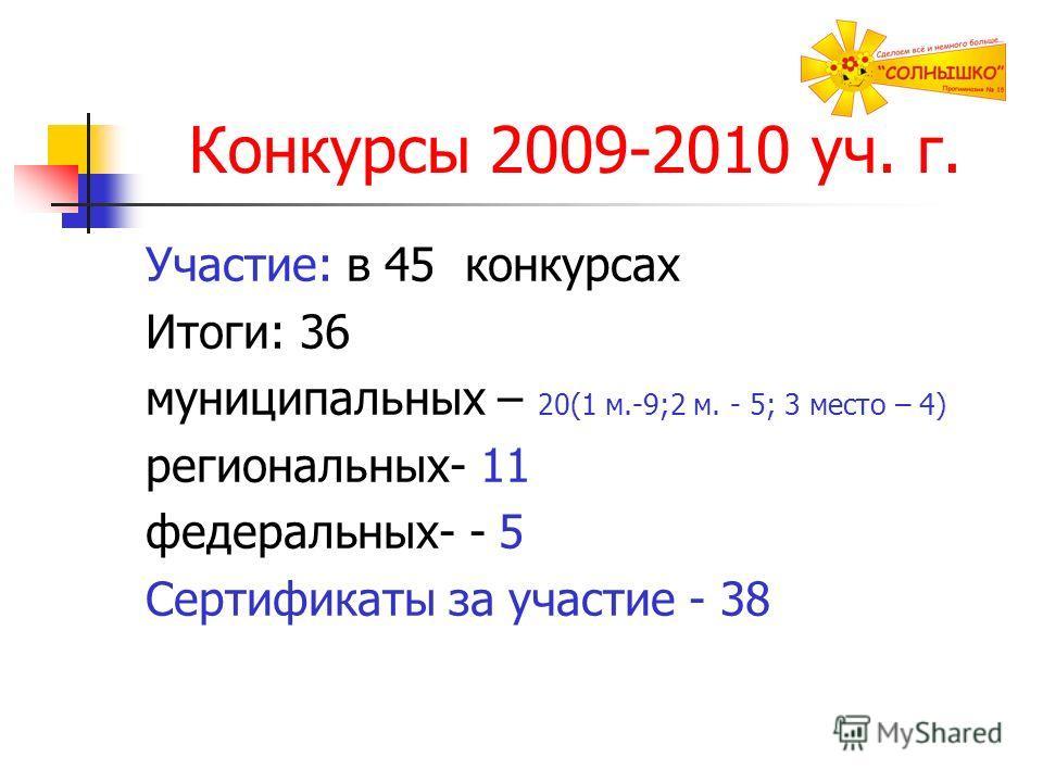 Конкурсы 2009-2010 уч. г. Участие: в 45 конкурсах Итоги: 36 муниципальных – 20(1 м.-9;2 м. - 5; 3 место – 4) региональных- 11 федеральных- - 5 Сертификаты за участие - 38