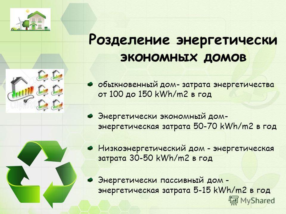 Розделение энергетически экономных домов обыкновенный дом- затрата энергетичества от 100 до 150 kWh/m2 в год Энергетически экономный дом- энергетическая затрата 50-70 kWh/m2 в год Низкоэнергетический дом - энергетическая затрата 30-50 kWh/m2 в год Эн