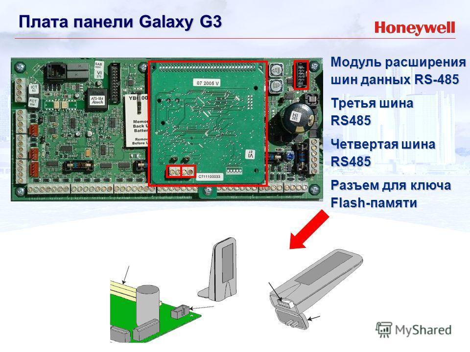 Модуль расширения шин данных RS-485 Третья шина RS485 Четвертая шина RS485 Разъем для ключа Flash-памяти Плата панели Galaxy G3