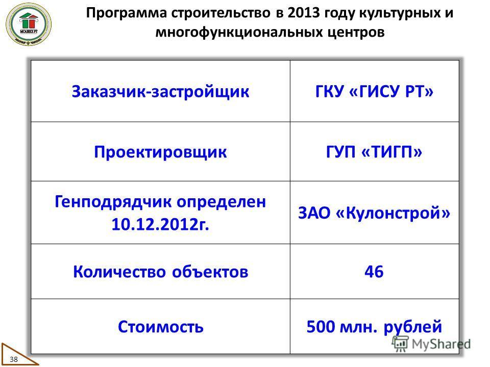 Программа строительство в 2013 году культурных и многофункциональных центров 38