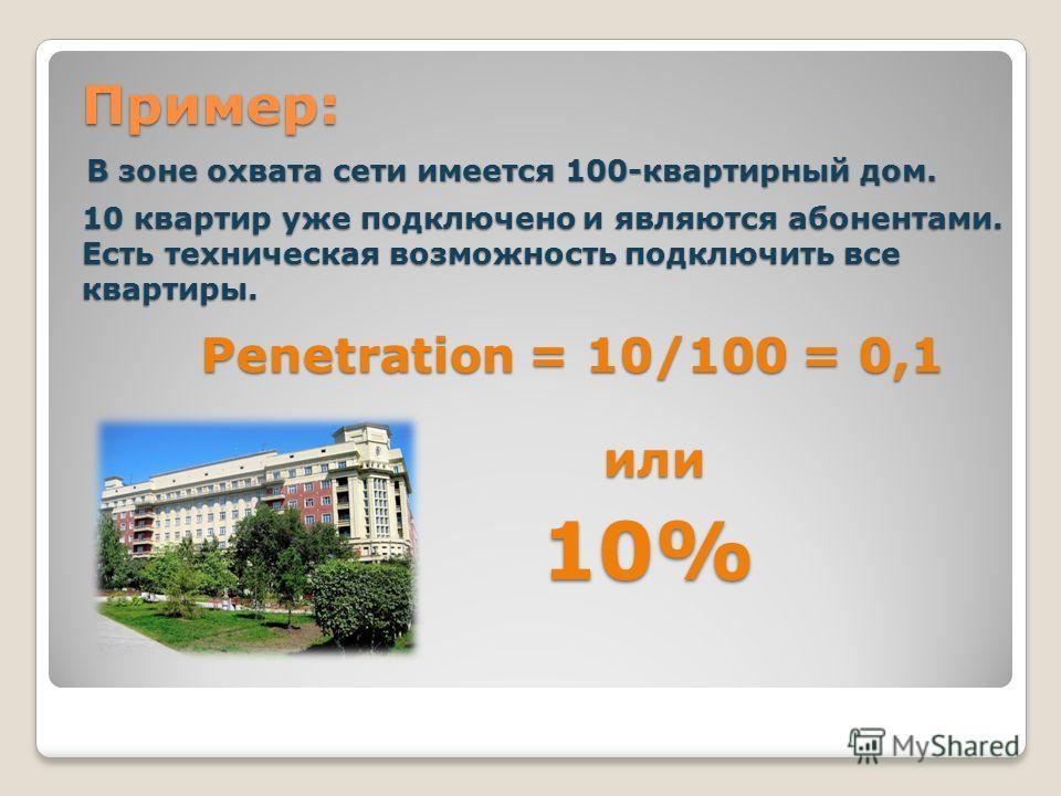 Пример: В зоне охвата сети имеется 100-квартирный дом. 10 квартир уже подключено и являются абонентами. Есть техническая возможность подключить все квартиры. Penetration = 10/100 = 0,1 10% или