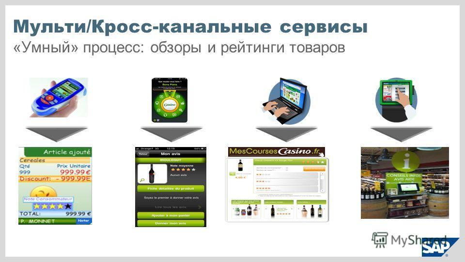 Мульти/Кросс-канальные сервисы «Умный» процесс: обзоры и рейтинги товаров