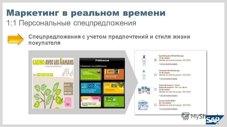 Маркетинг в реальном времени 1:1 Персональные спецпредложения Спецпредложения с учетом предпочтений и стиля жизни покупателя