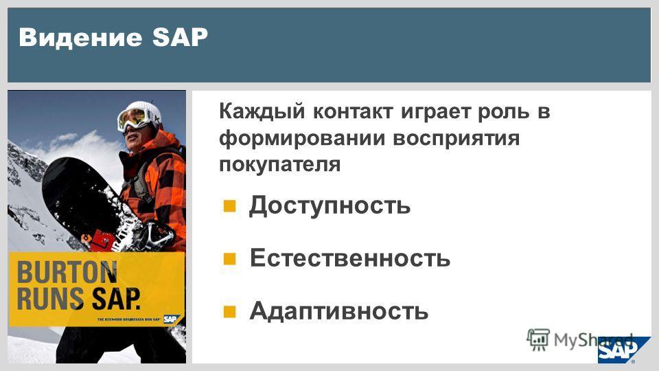 Каждый контакт играет роль в формировании восприятия покупателя Видение SAP Доступность Естественность Адаптивность