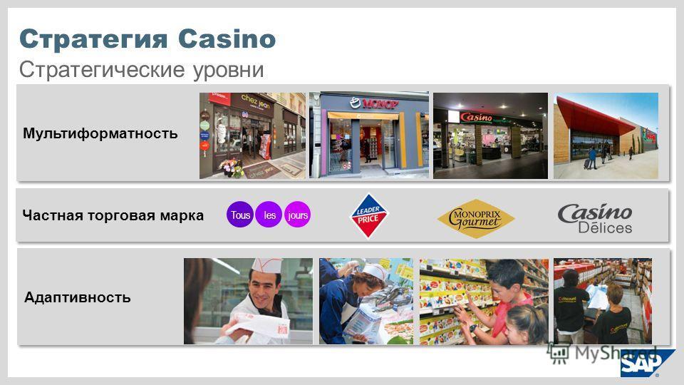 Частная торговая марка Адаптивность Стратегия Casino Стратегические уровни Мультиформатность Touslesjours