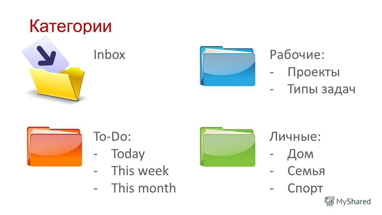 Категории Inbox Личные: -Дом -Семья -Спорт Рабочие: -Проекты -Типы задач To-Do: -Today -This week -This month