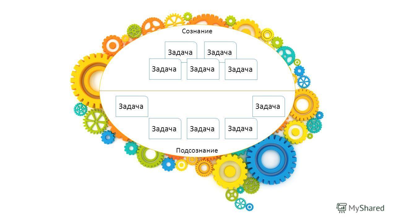 Сознание Подсознание Задача