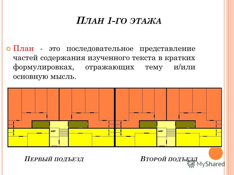 П ЛАН 1- ГО ЭТАЖА План - это последовательное представление частей содержания изученного текста в кратких формулировках, отражающих тему и/или основную мысль. П ЕРВЫЙ ПОДЪЕЗД В ТОРОЙ ПОДЪЕЗД