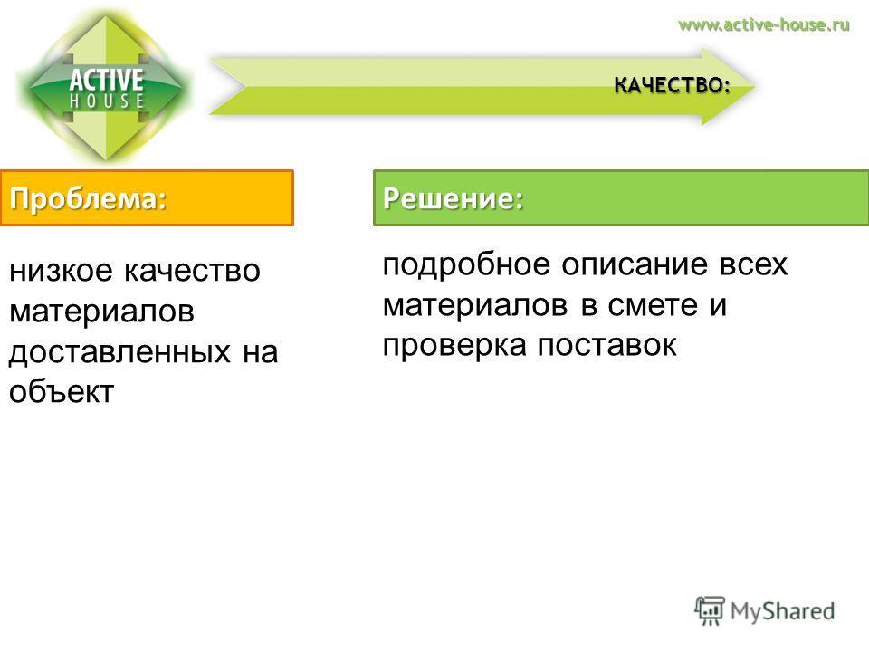 Проблема:Решение: подробное описание всех материалов в смете и проверка поставок КАЧЕСТВО: www.active-house.ru
