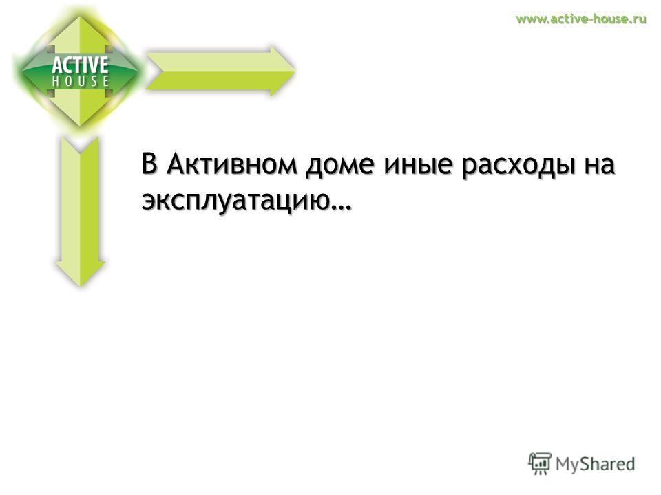 www.active-house.ru В Активном доме иные расходы на эксплуатацию…