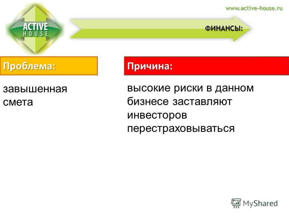 завышенная смета Причина: высокие риски в данном бизнесе заставляют инвесторов перестраховываться ФИНАНСЫ: www.active-house.ru Проблема: